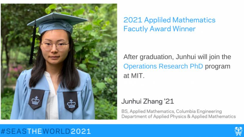 Junhui Zhang